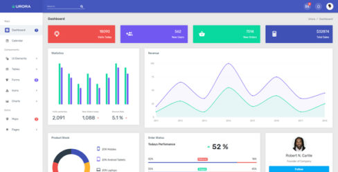 Urora – Material Design Admin Dashboard Template – 21926223